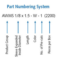 advanced wire marking system part numbers