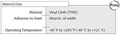 Handi Card Material Data - Vinyl Cloth Wire Labels